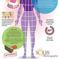 National Women's Health Week!