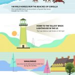 A Guide To Outer Banks